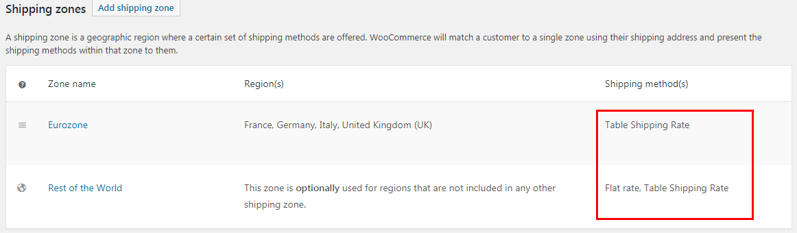 BA WooCommerce Shipping Cost Rates Table Plugin